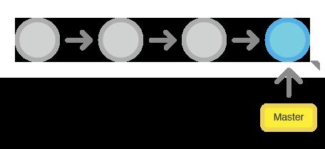 merging/images/master.png