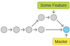 merging/images/merge.png