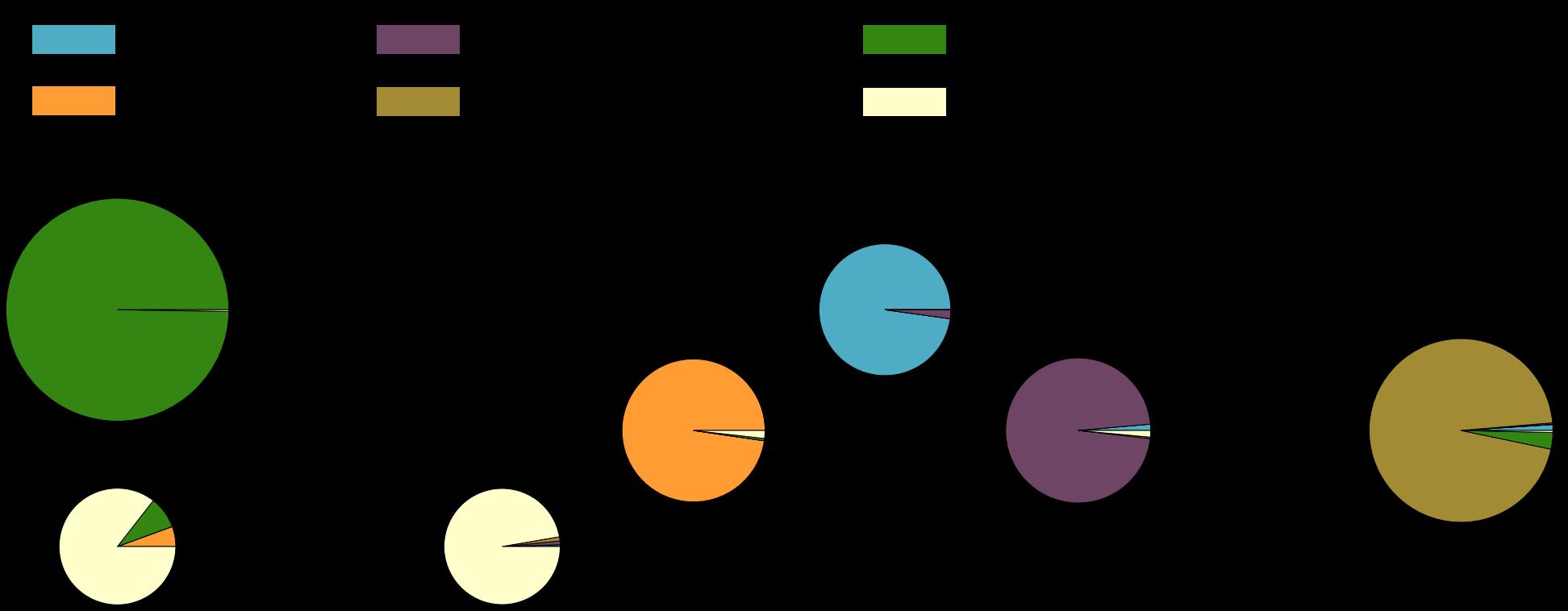 pics/tSNE_classification.png